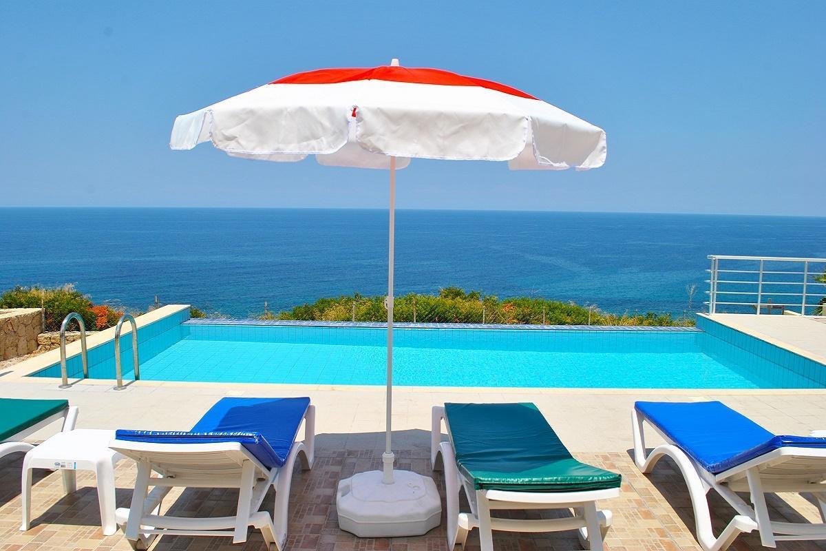 Blue Ocean Villa - Exklusiver privater Pool, kostenloses WIFI, hervorragender Meerblick und Sonnenuntergänge.